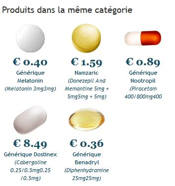 Trihexyphenidyl Prix Belgique