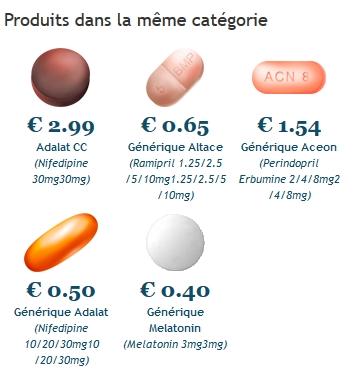 Garantie de remboursement Avalide 150 mg A Vendre En Ligne