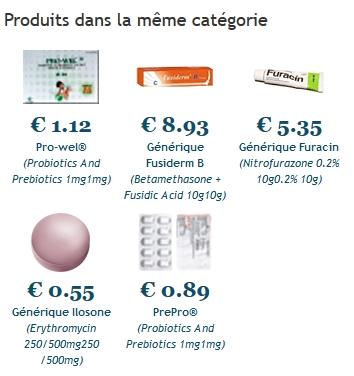 achat Ceftin pharmacie