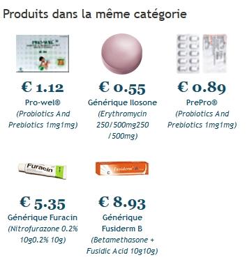 Acheter Cephalexin France