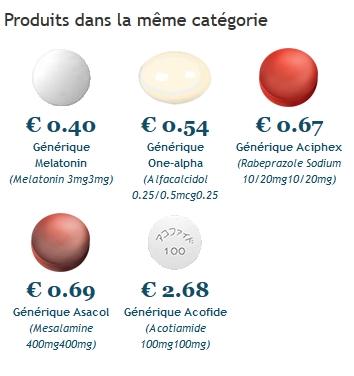 Acheter Motilium En Ligne France
