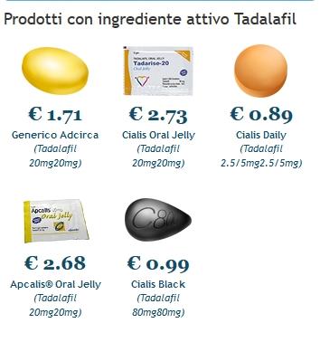 Ordinare Le Pillole Di Cialis Oral Jelly 20 mg Online