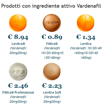 Prezzo Più Basso Su Accutane 5 mg
