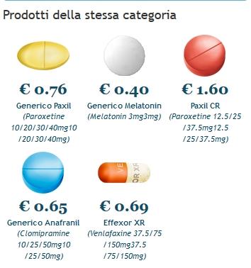 Doxepin hydrochloride Ordina Online