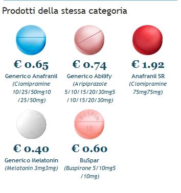 Atomoxetine Generico In Vendita Online
