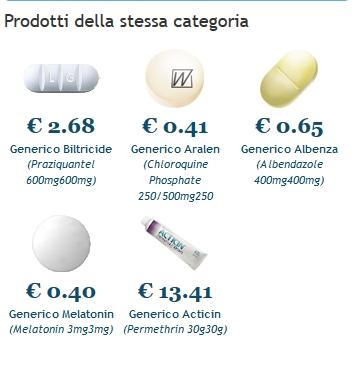 Prezzi Di Prescrizione Vermox 100 mg
