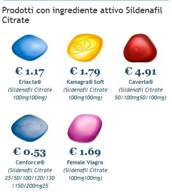 Costo Della Pillola Viagra Soft 50 mg