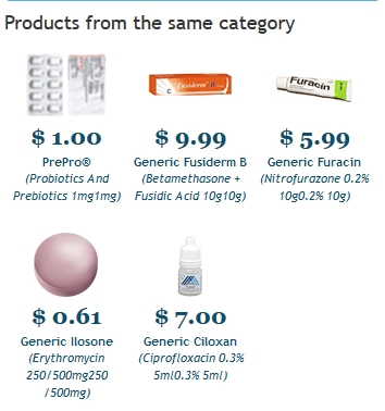 Cipro Generic For Sale