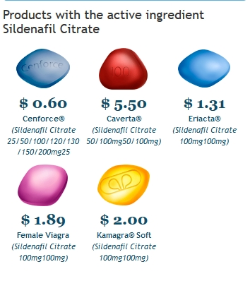 Cheap Pharmacy Online Overnight. Sildenafil Citrate goedkoopste pil viagra super active similar