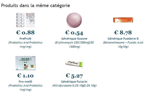 acheter Zebeta Belgique