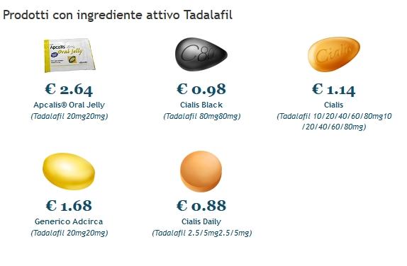 Dove Ordinare Il Cialis Oral Jelly 20 mg