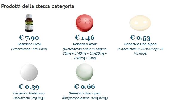 Zanaflex Più Economico Online